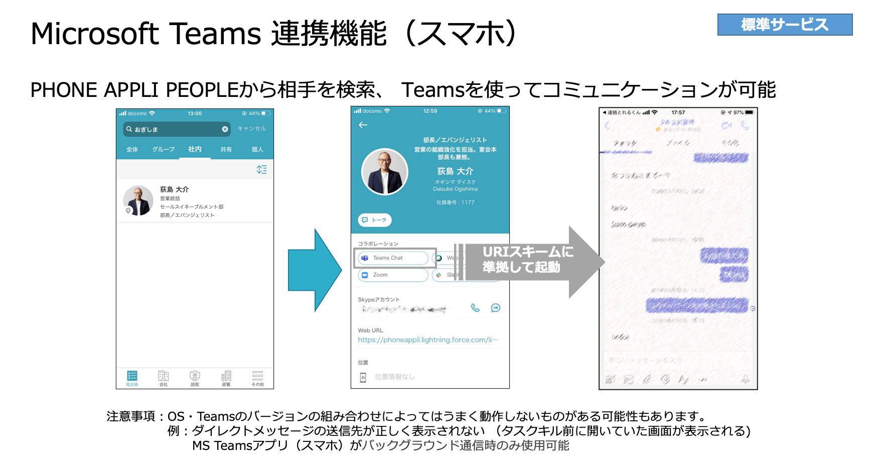 Microsoft Teams連携